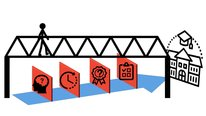 Icon for: TRESTLE: A Network Approach to Improving STEM Education
