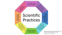 Icon for: Creating a Coherent Gateway to STEM Teaching and Learning