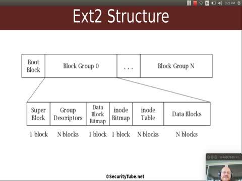 Filesystem Analysis: EXT Filesystem Basics
