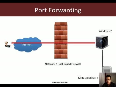 Pentesting Windows Endpoints: Port Forwarding