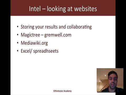 Looking at Websites
