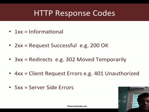 HTTP Basic Authentication