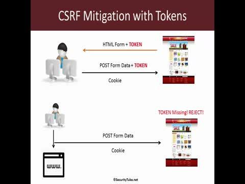 CSRF and XSS