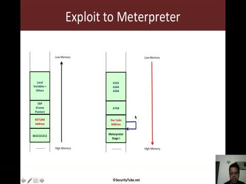 Exploit to Meterpreter
