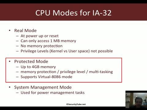 CPU Modes and Memory