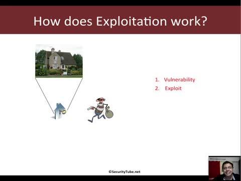 Exploitation Basics