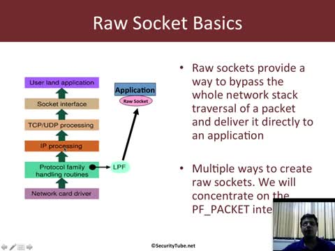 Module 3: Packet Sniffing with Raw Sockets
