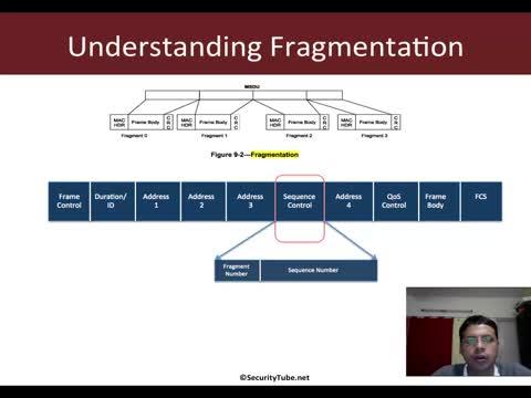 Fragmentation and Hirte Attack