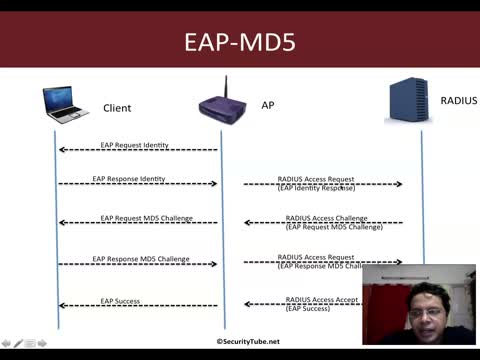 EAP-MD5 Basics and Demo