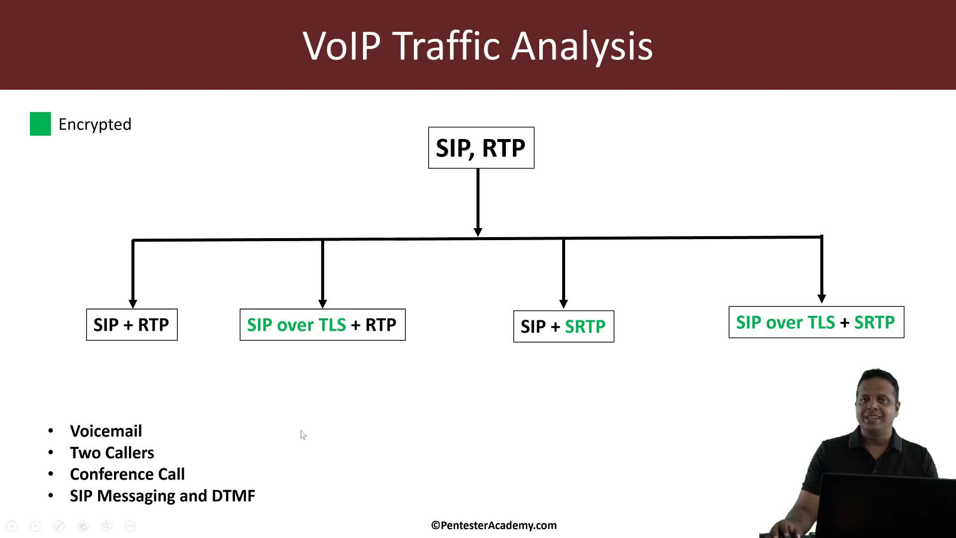 SIP + RTP Basics: Two Caller Traffic