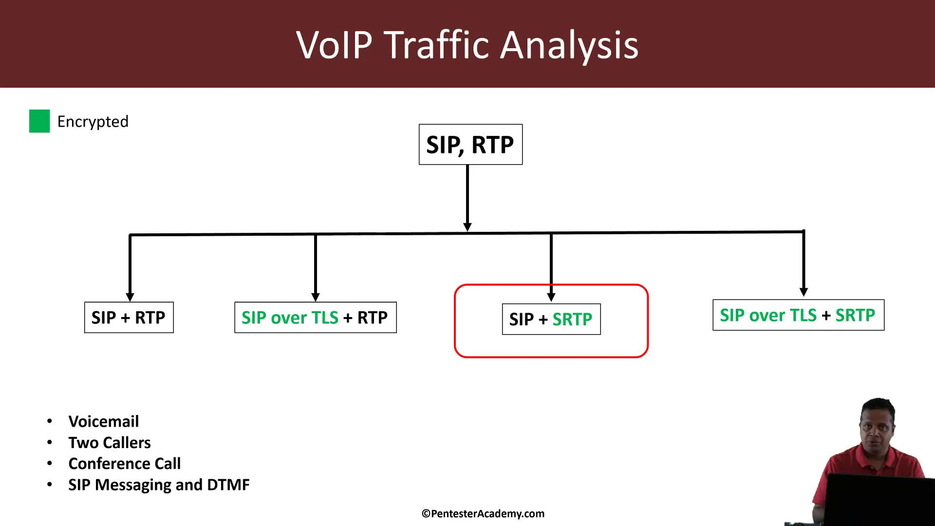SIP + SRTP: Decrypt Voicemail Traffic Part 1