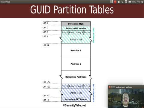 Automating Image Mounting with Python: Part 3: GPT Basics