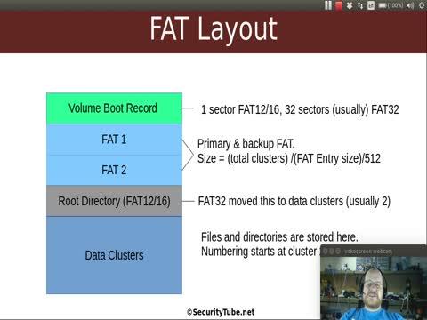 File Allocation Table Part 1: FAT Basics