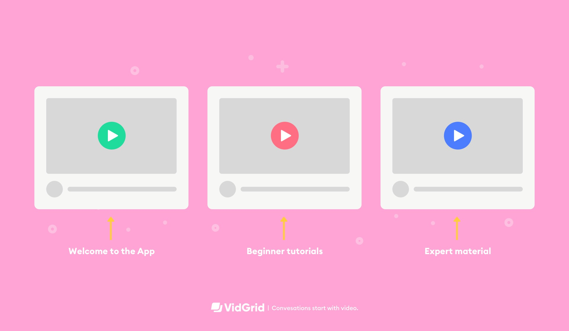 Video Onboarding for New Customers