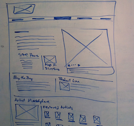 Whiteboard wireframe