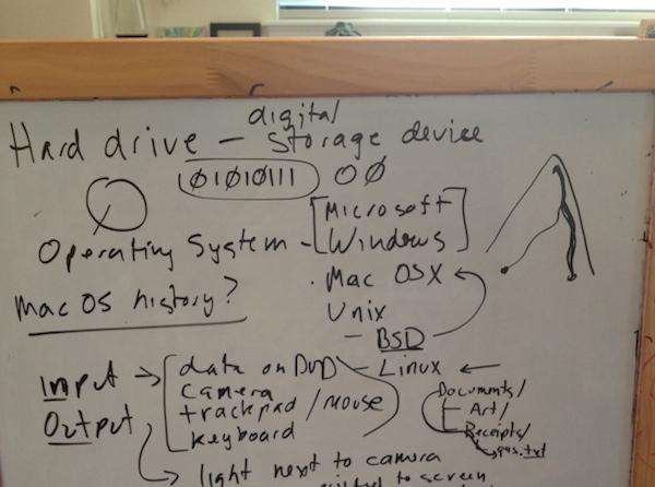 Teaching Kids Programming with Khan Academy | Viget