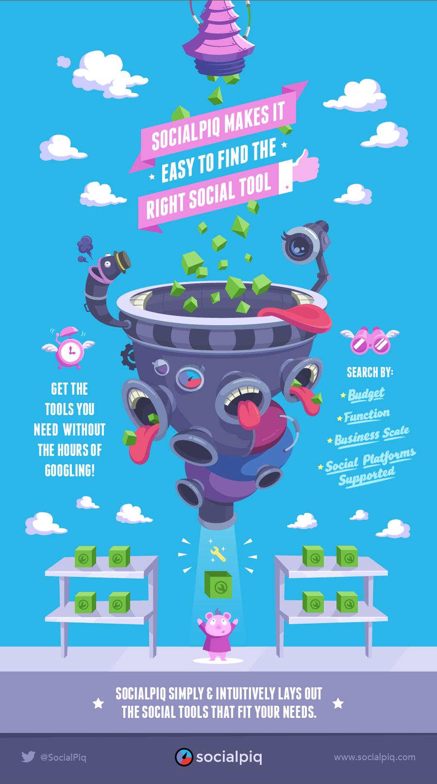 SocialPiq Infographic - Social Media Tools