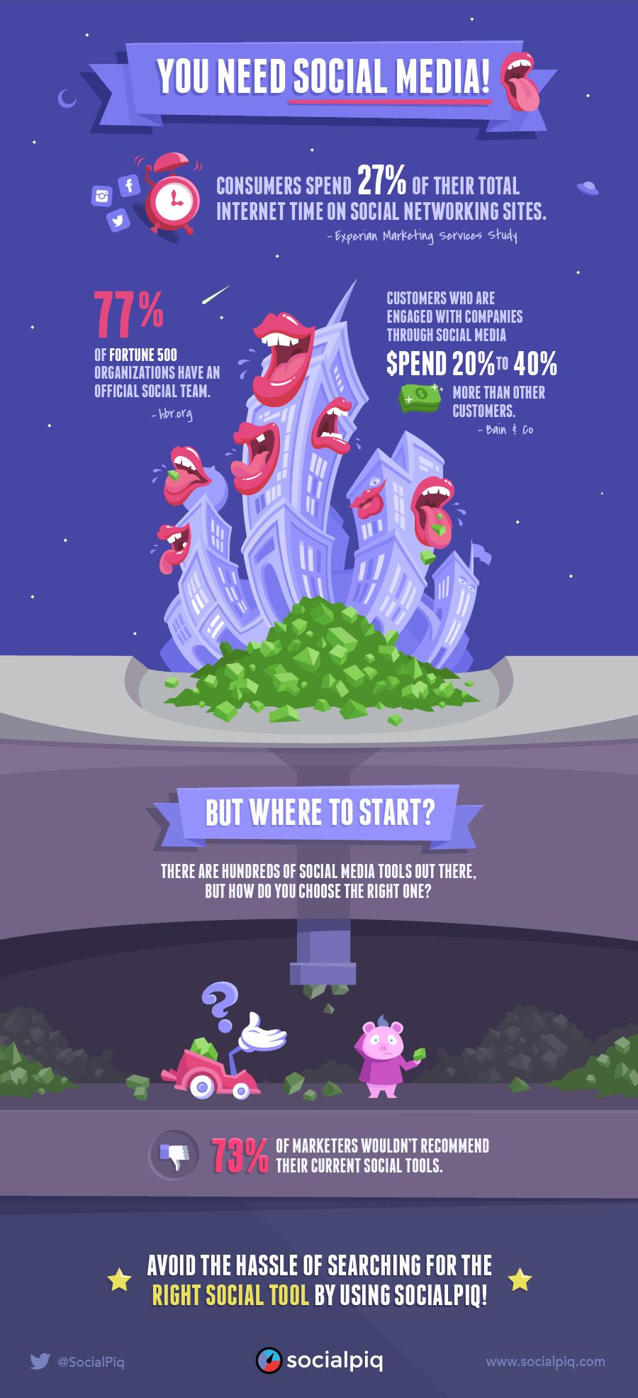 socialpiq-infographic