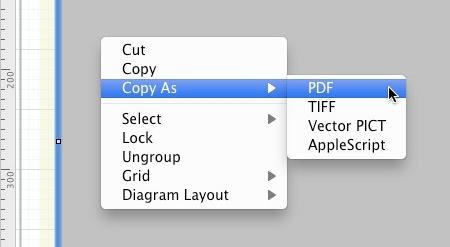 Omnigraffle Copy as PDF