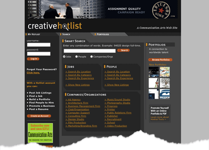 Creative Hotlist