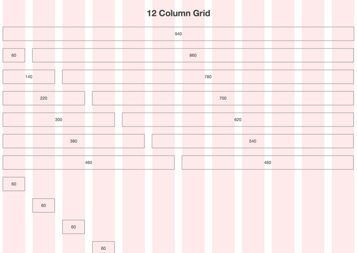 Designing With Grid Systems Viking Code School