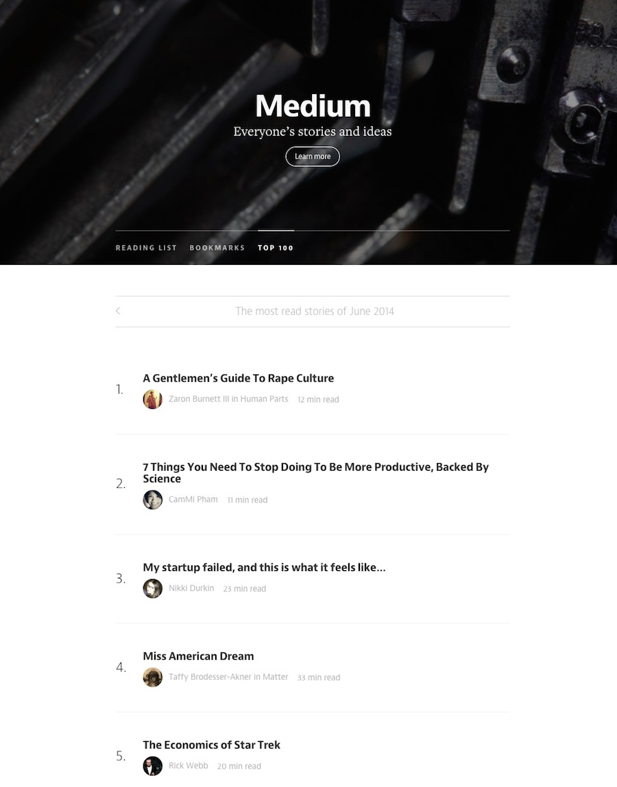 Medium Most Read Page