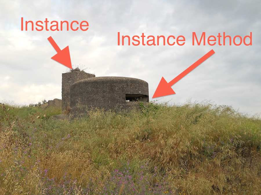 Bunker with methods