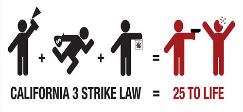 an analysis of the three strike law After the law was passed, there began to be a rapid spread of states adopting the three strikes law to understand the consequences of three strike law, it is.
