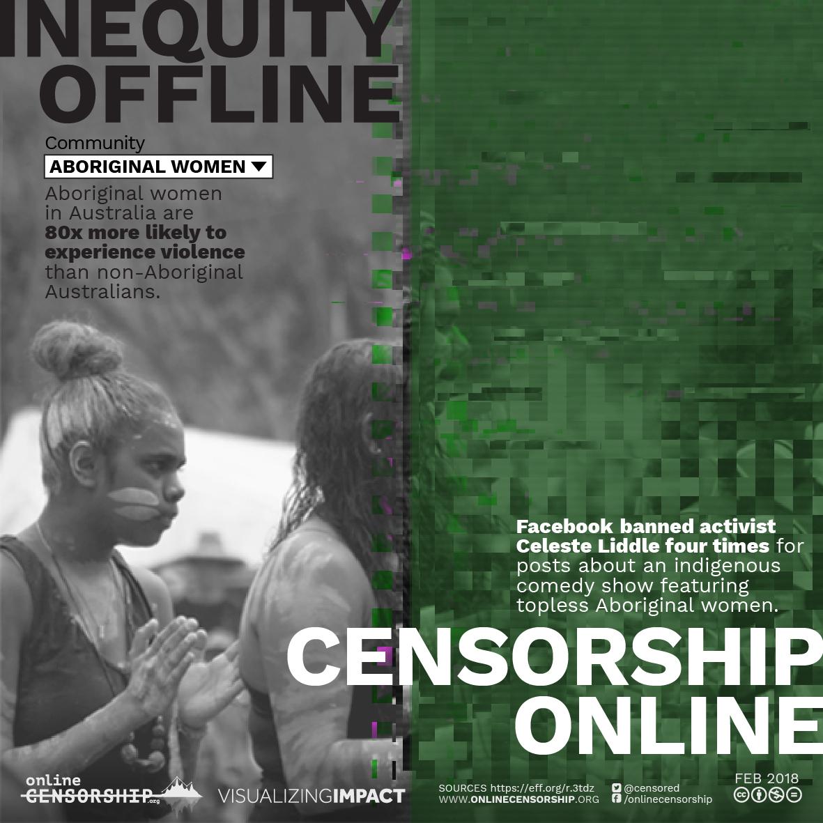 Offline/Online: Australian Aboriginal Women