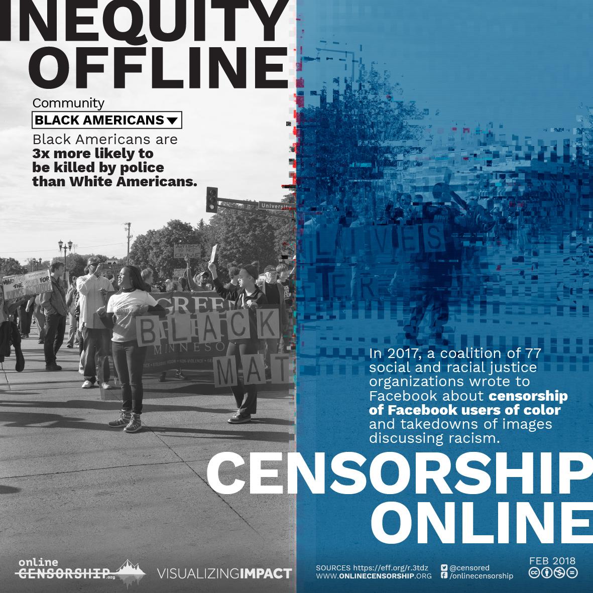 Offline/Online: Black Americans