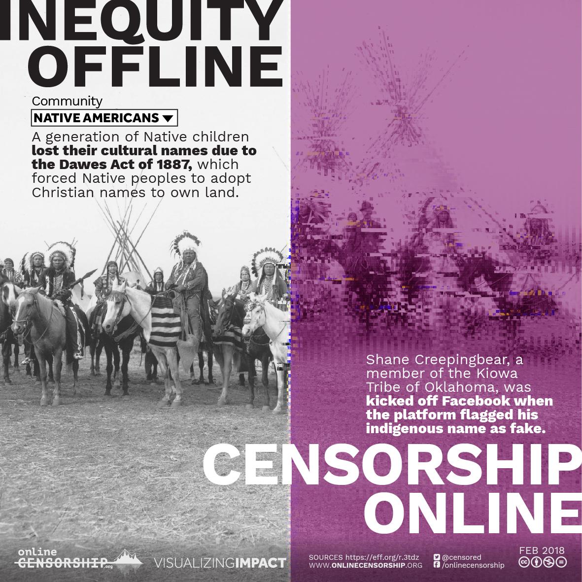 Offline/Online: Native Americans