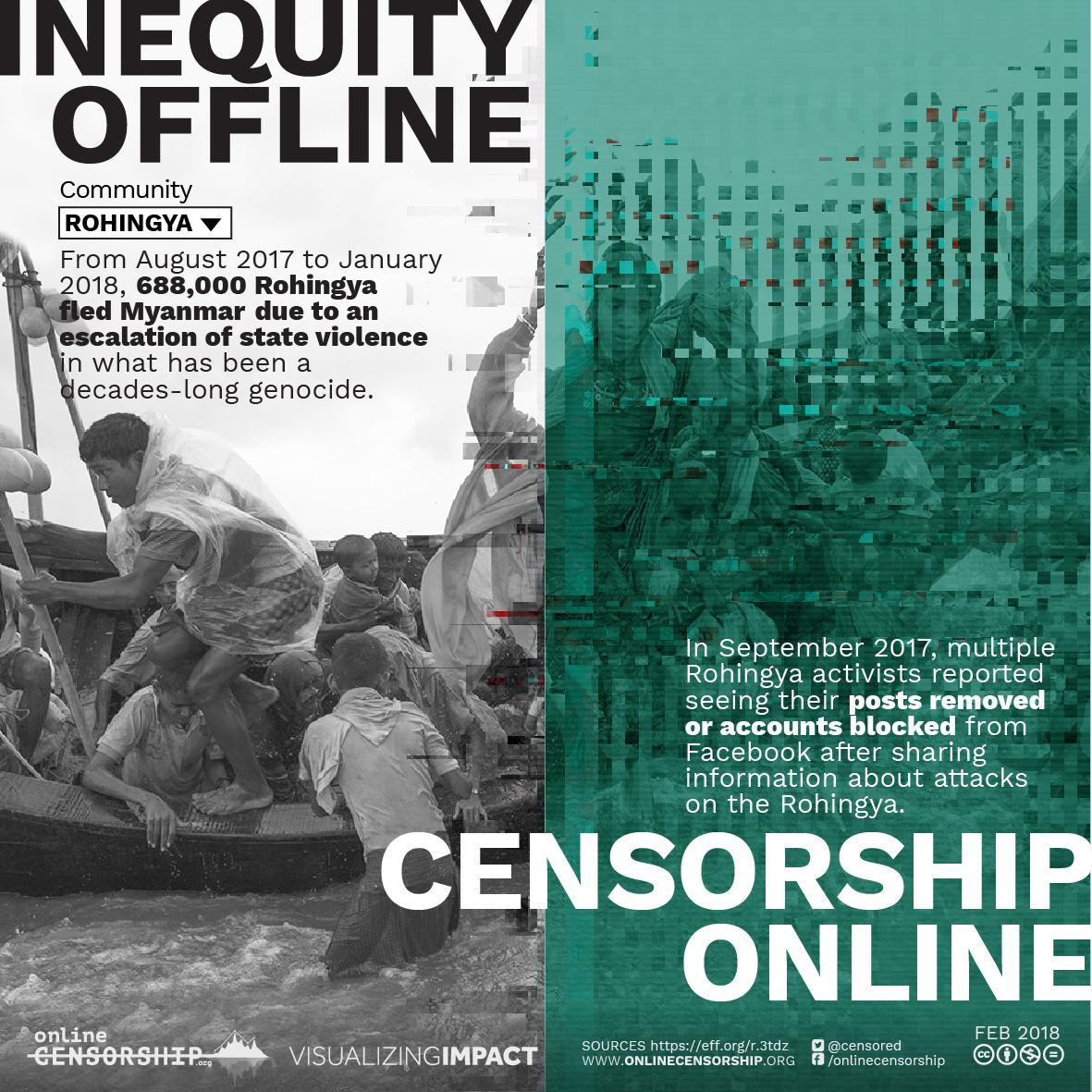 Offline/Online: Rohingya