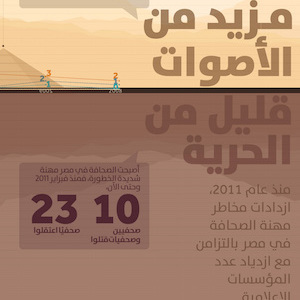 Thumbnail ve press freedom infographic arabic 2015 12 15 thumb