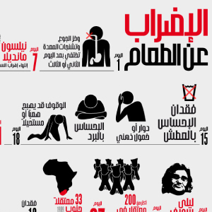 Thumbnail original hunger strikes arabic