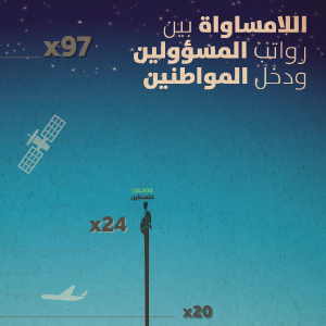Thumbnail original politicians salaries arabic