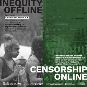 Thumbnail oc onlineoffline aboriginal women 20180222