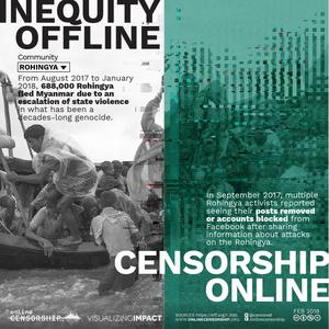 Thumbnail oc onlineoffline rohingya 20180222