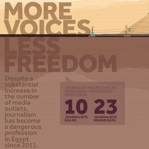 Thumbnail ve press freedom infographic english 2015 12 15 thumbnail