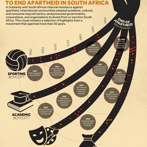 Thumbnail vp southafricanboycott web 20190211