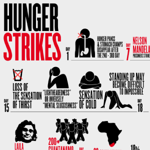 Thumbnail original hunger strikes