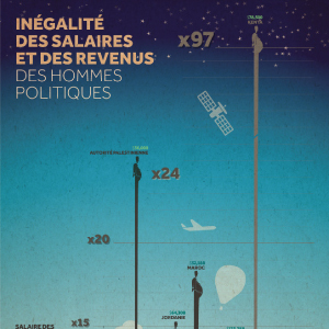Thumbnail original french visual thumbnail politician salaries