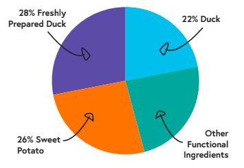 526443526 patron graph duck
