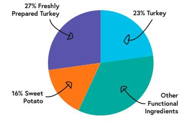 900039210 patron graph senior turkey