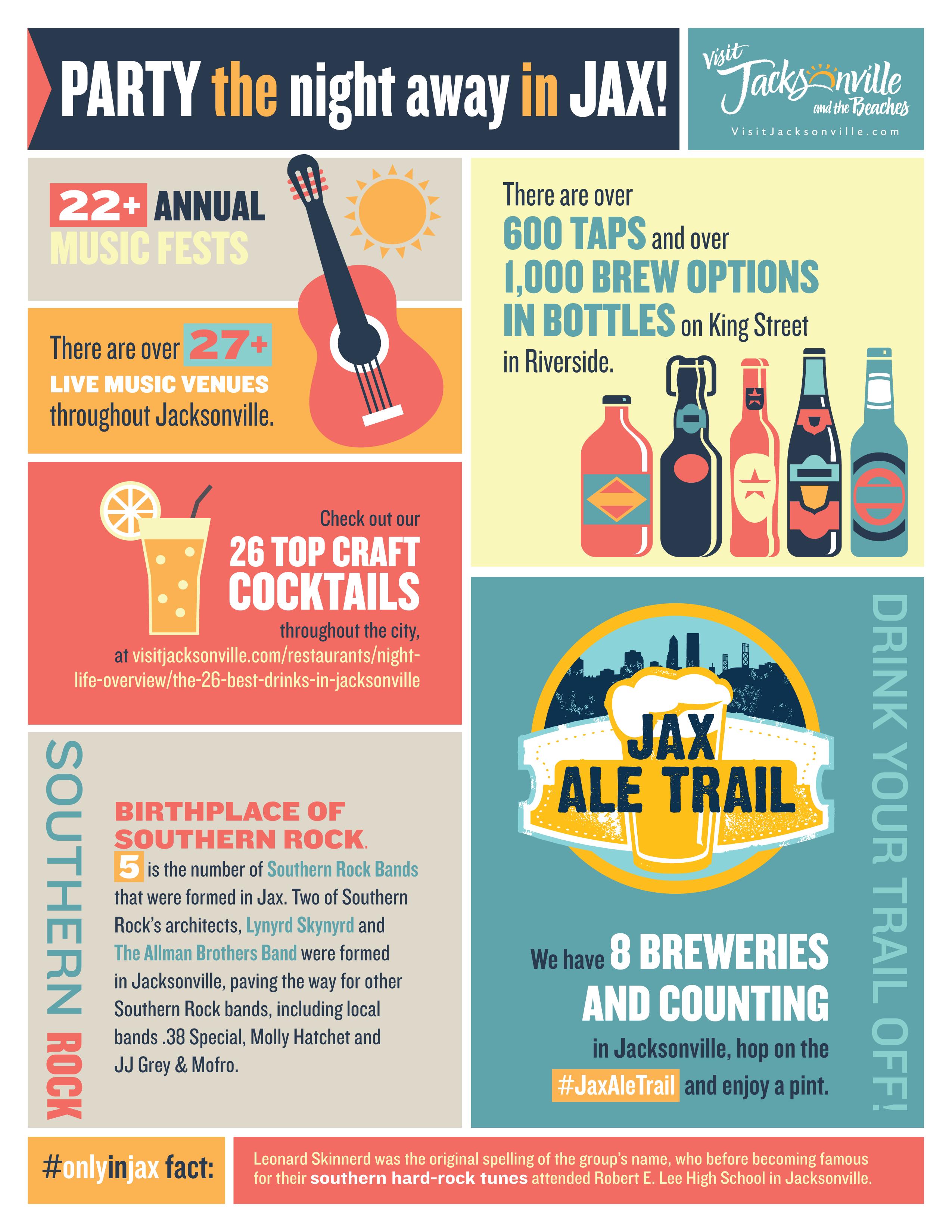 Jacksonville Nightlife Facts!