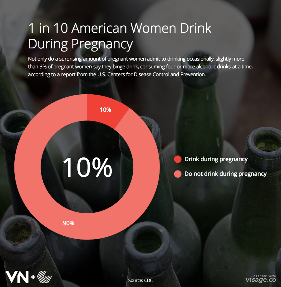 vndrink-during-pregnancy