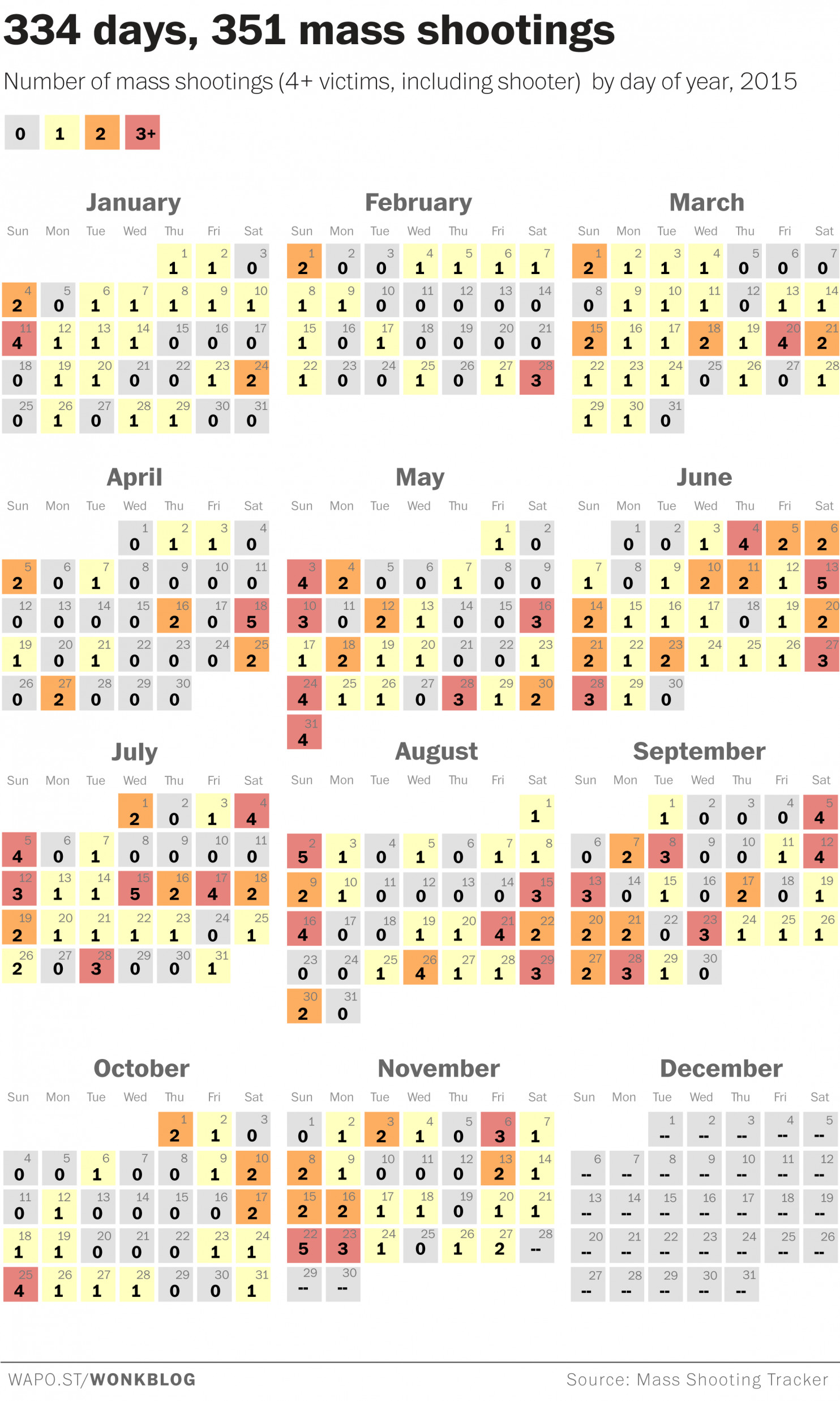 mass-shootings-2015