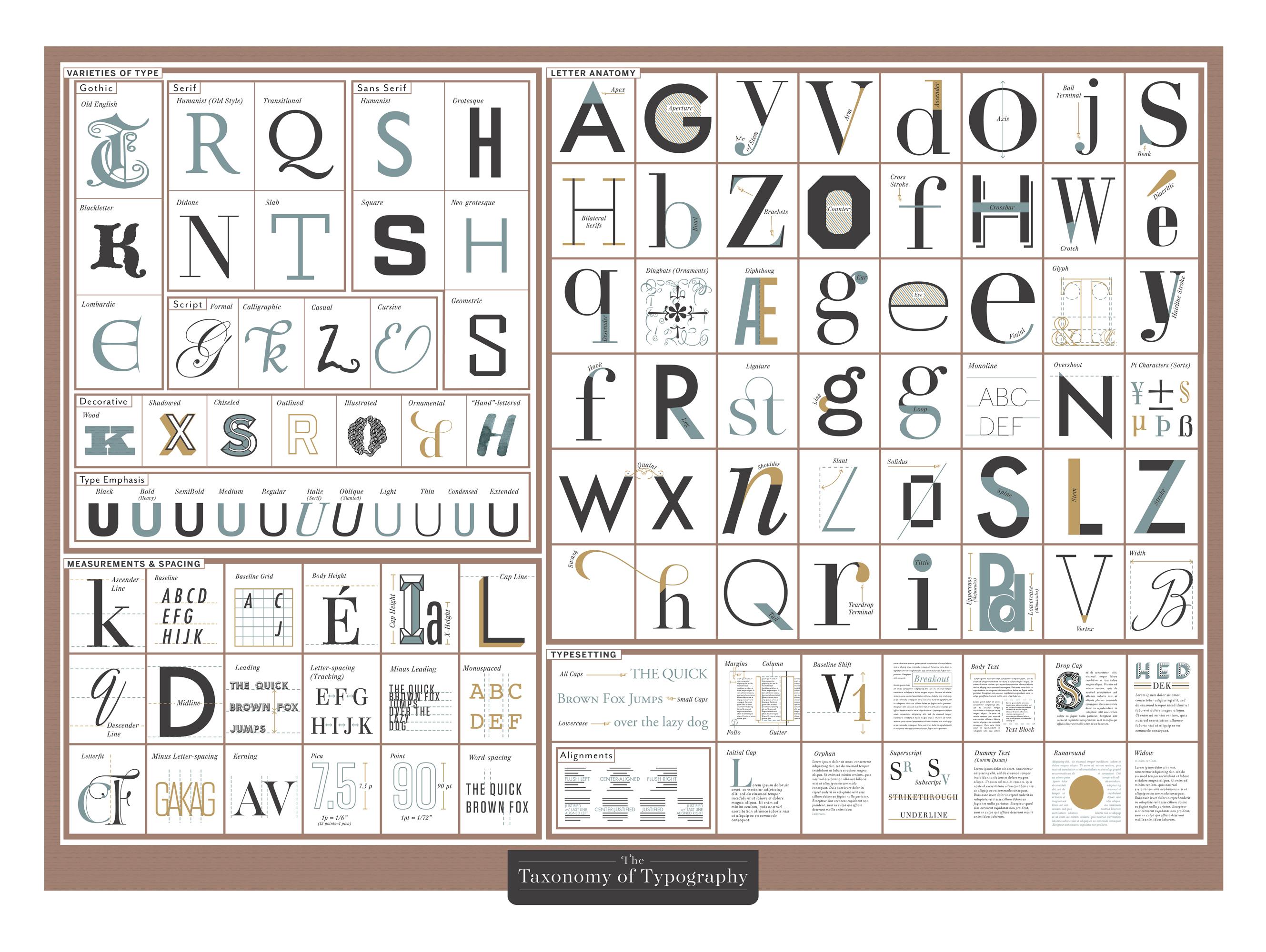 P-Typography_zoom-3