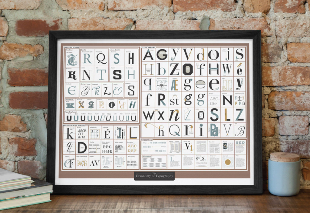 Taxonomy of Typography 2