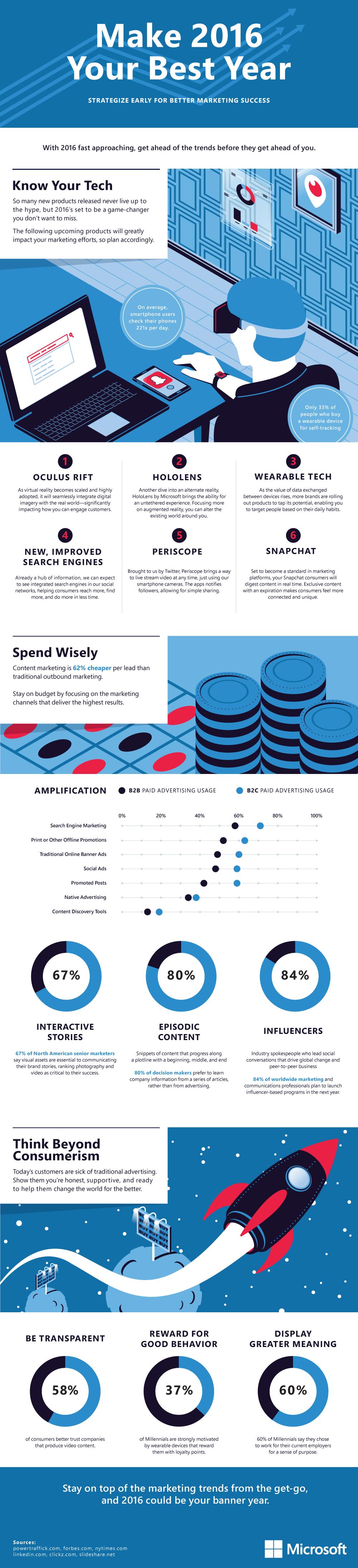 Infographic Ideas 1