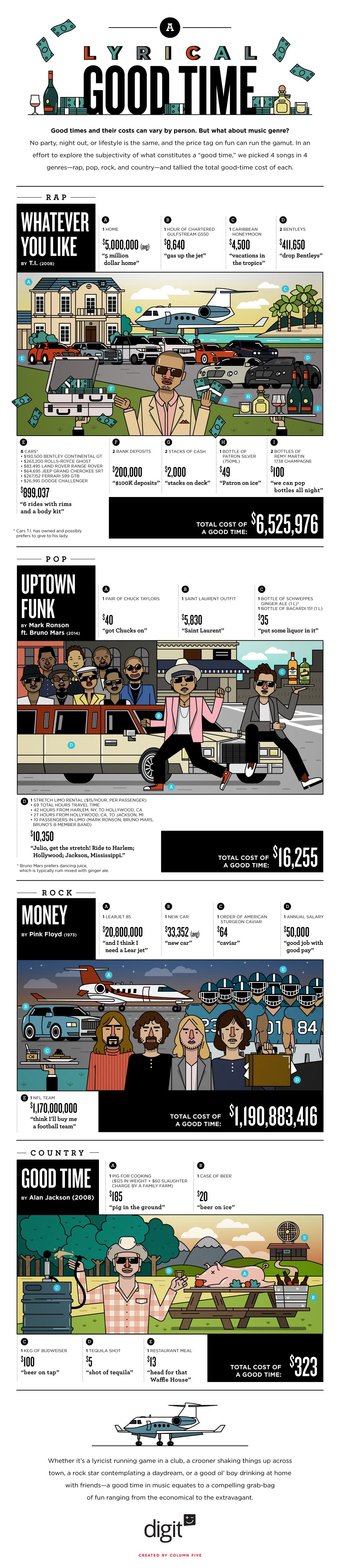 Infographic Ideas 2